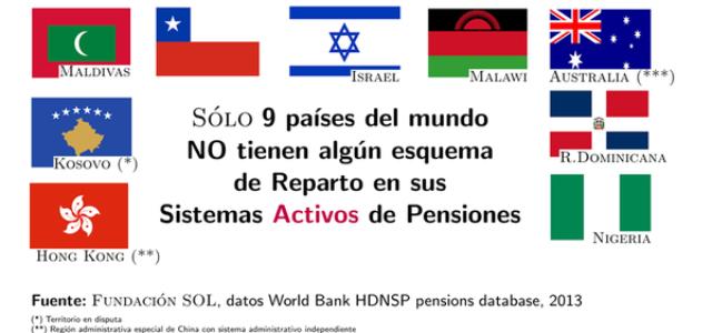 Preguntas y respuestas sobre los sistemas de pensiones de reparto.