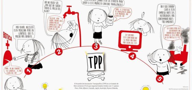 CIDH: Se debe hacer consulta indígena si se quiere ratificar acuerdos comerciales como el TPP