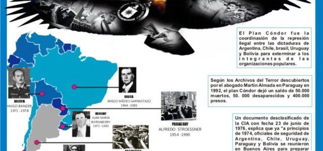 Uruguay/Italia –Consternados, rabiosos por fallo por Operación Condor