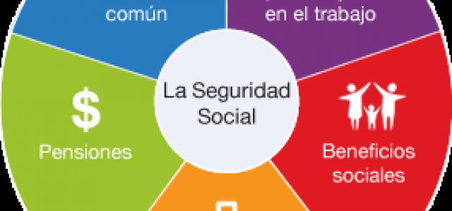 Estadísticas claves de la Seguridad Social en el Mundo