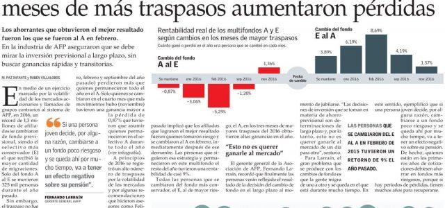 Chile – Todos los Fondos de pensiones perdieron dinero en Agosto, el que más perdió fue el fondo A.