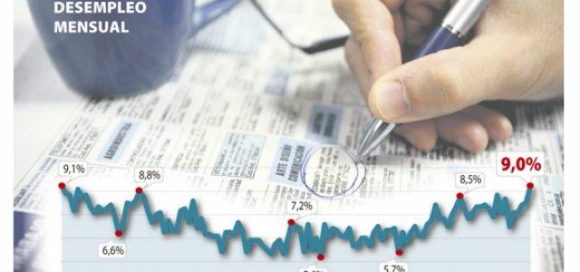 Uruguay –Últimos datos del INE aseguran que el desempleo aumentó en el primer trimestre