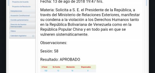 Socialdemócratas liberales y la Derecha Chilena juntos contra los gobiernos de Venezuela y China.