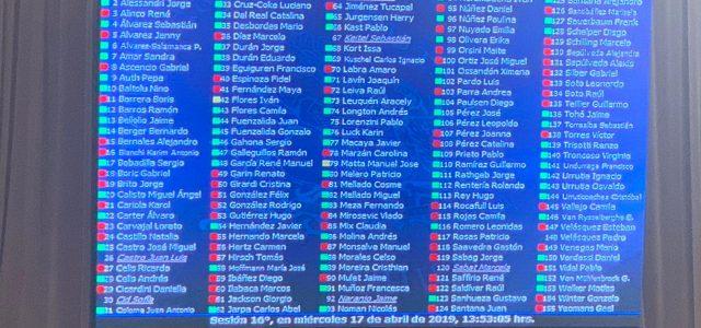 Por estrecho margen la derecha logra ratificar el TPP11 en la Cámara de Diputados. Chile Mejor Sin TLC reitera que seguirá luchando activamente para que el senado no lo ratifique.