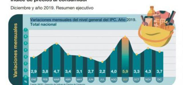 Argentina – La inflación fue récord: ¿cuánto aumentarán los salarios?