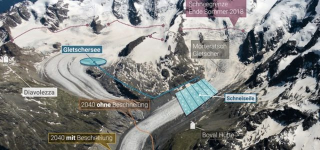 La nieve artificial de los Alpes Suizos